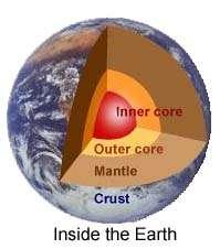 inside_earth