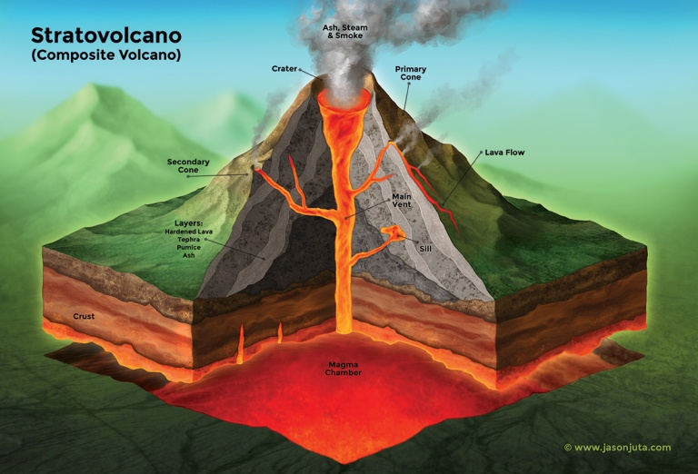 volcano_cutaway_jasonjuta